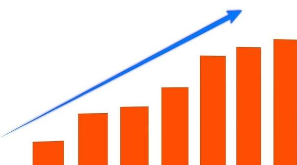 Płaca minimalna 2015
